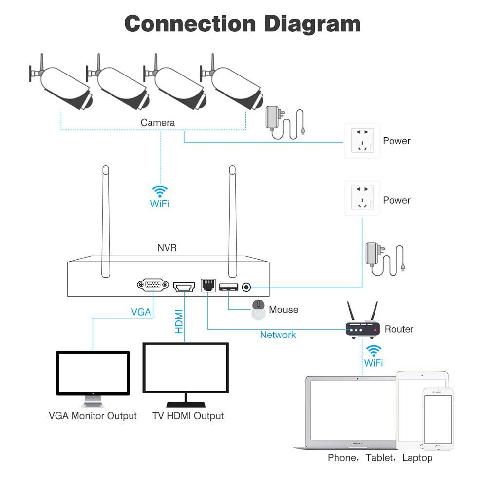 DIAGRAM] Wiring Diagram Samsung Dvfr Free Download FULL Version HD Quality Free  Download - CABLEWIRINGATLANTA.DPE-LILLE.FRcablewiringatlanta.dpe-lille.fr