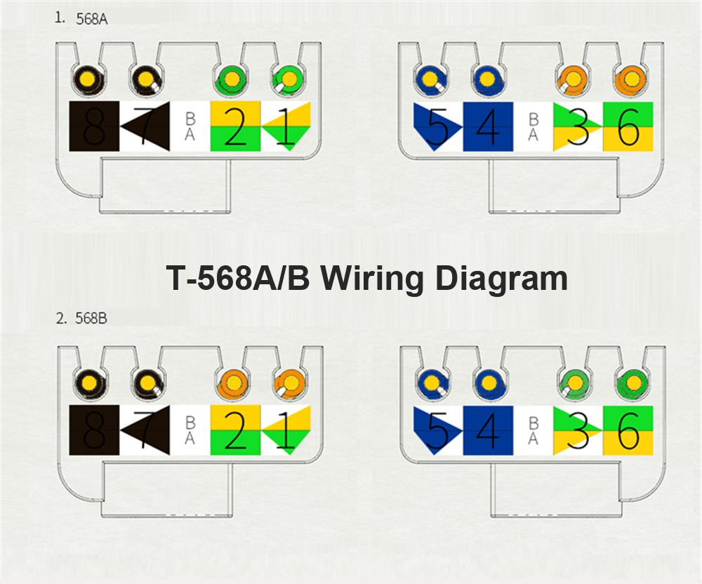 Wall Jack Connector T568b Wiring Diagram Get Free Image About Wiring
