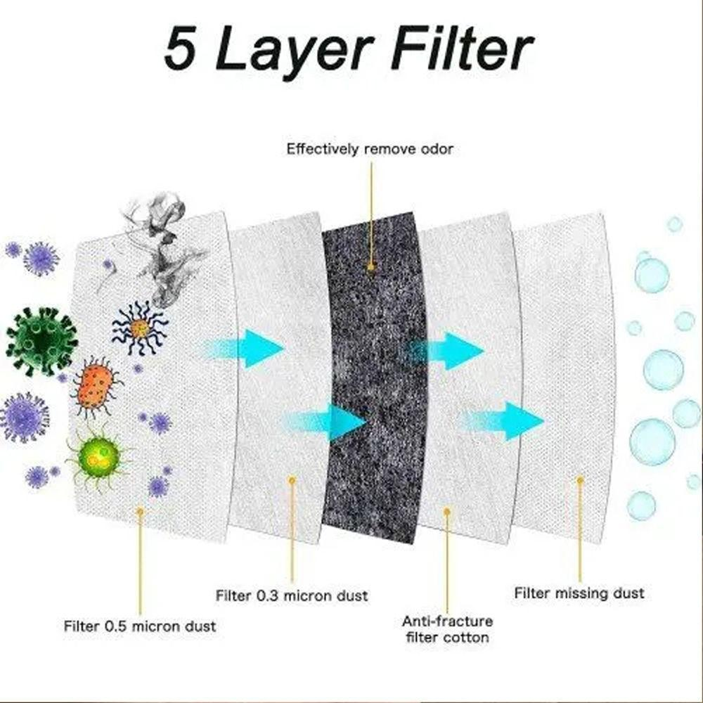 30Pcs Activated Filters Carbon Non-Woven Cloth with 5 Layers Replaceable Protective Parts Filters P-M 2.5 for Women Men Kids