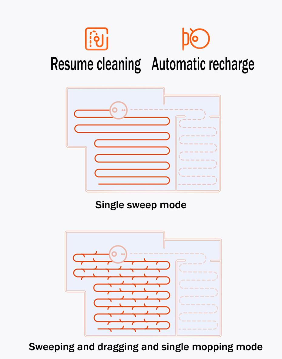 6a6a317b06cd - Coupon code for 2019 New Xiaomi STYJ02YM Mijia Mi Robot Vacuum-Mop P Vacuum Cleaner 2 Sweeping Mopping Robot LDS wifi Mi home APP - black AU Sweeping Mopping Robot LDS wifi Mi home APP
