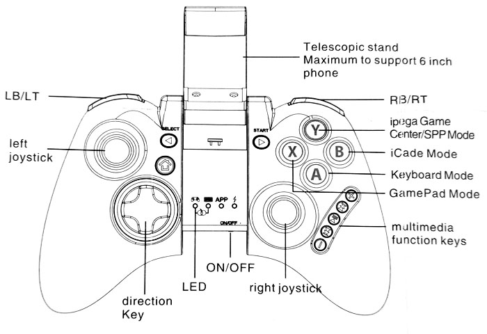 sony ps3 bluetooth keyboard manual