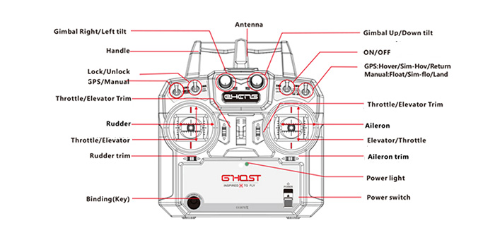 24g Rc Transmitter For Ehang Ghost Quadcopter Model Accessory. Package Contents 1 X Rc Transmitter. Wiring. Ehang Drone Wiring Diagram At Scoala.co
