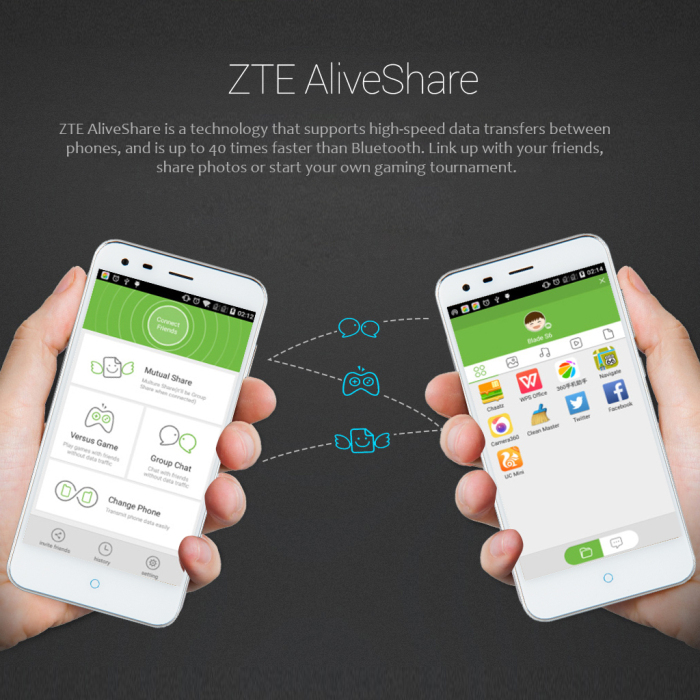 ZTE Blade S6 Plus 5 5 inch Android 5 0 4G LTE Smartphone