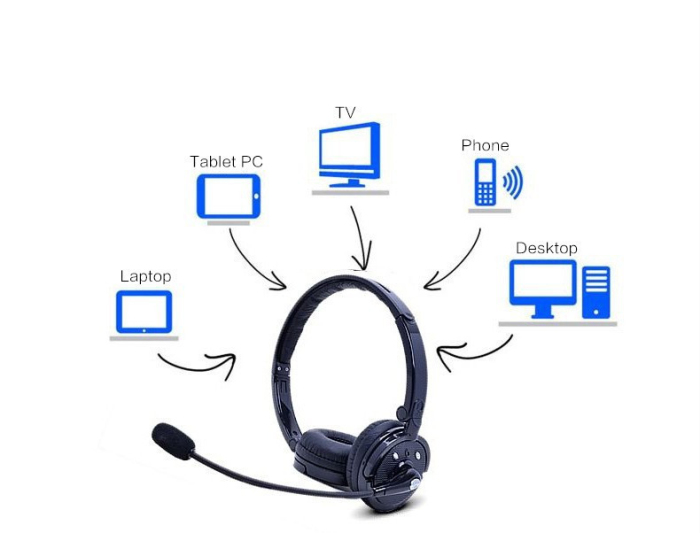 Bh M20 Headwearing Stereo Bluetooth V2 1 Edr Headset Earphones Headphones For Ps3 Sale Price Reviews Gearbest