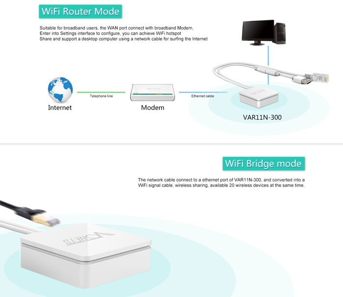 Vonets var11n 300 mini wireless networking router bridge wifi supports wifi hot spot scan automatically and wifi hot spot memory function good compatibility almost compatible with all of the smart phone tablet greentooth Image collections