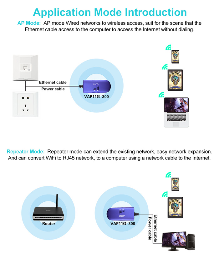 VONETS VAP11G - 300 300Mbps Wireless Bridge Dongle WiFi Repeater 802.11b / g / n for PC Control Monitor