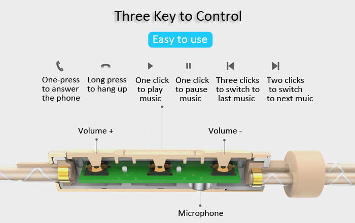 Headphone With Mic And Volume Wiring Diagram | Wiring Diagram on
