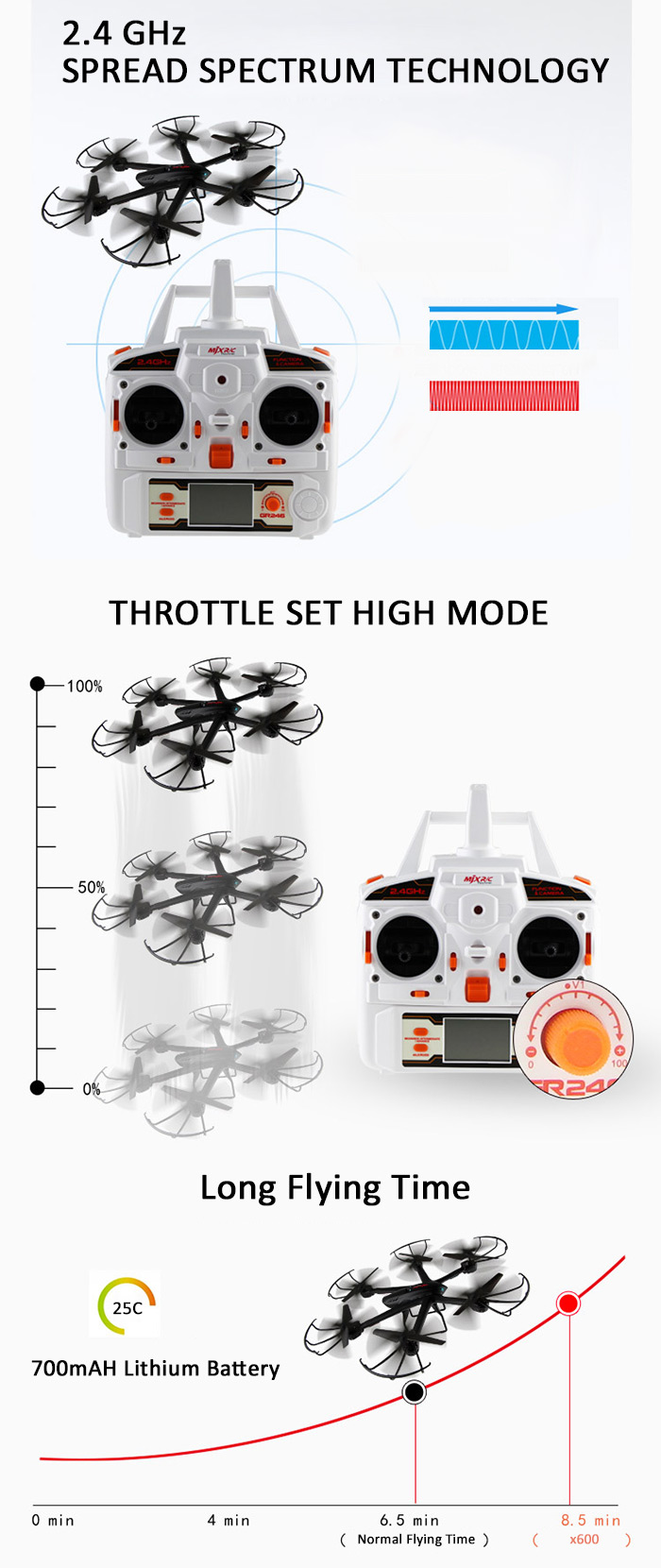 MJX X600 Headless Mode 2.4G Remote Control Hexacopter 6 Axis Gyro 3D ...