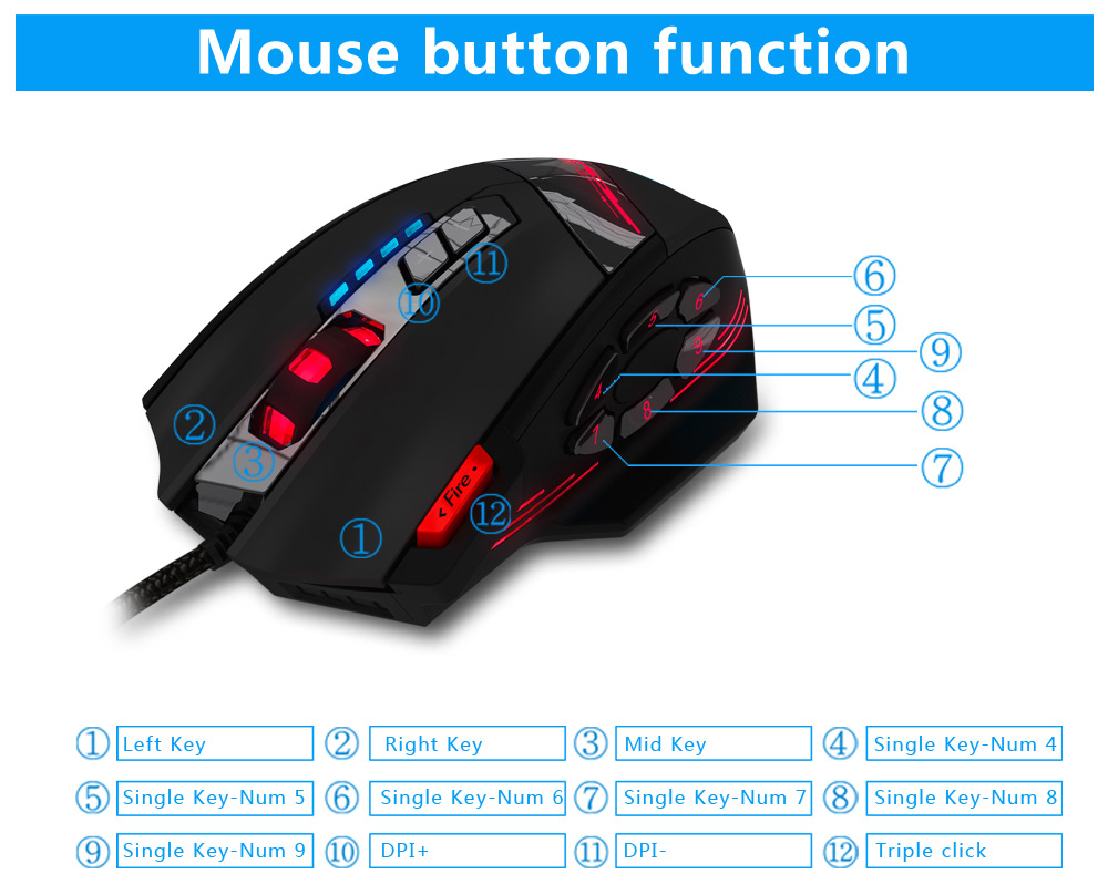 zelotes gaming mouse driver