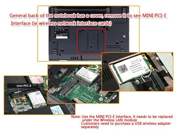 EXP GDC Beast Laptop External Independent Video Card Dock + Mini PCI-E  Cable for Apple / DELL / HP / Lenovo / Asus / Hasee