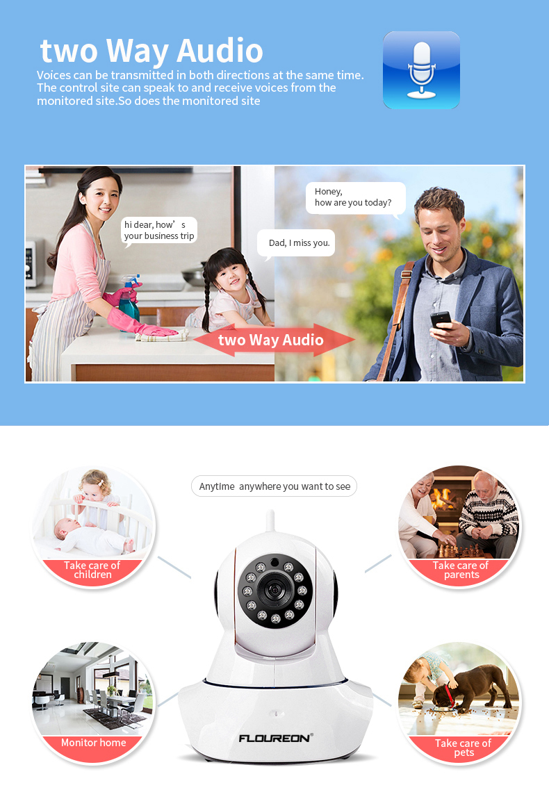 FLOUREON 720P Wifi 1.0 Megapixel Wireless CCTV Security IP Camera EU- Black White EU Plug