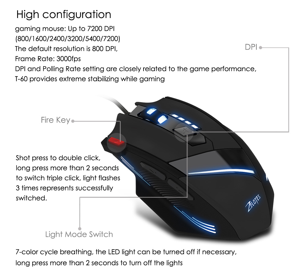 ZELOTES T - 60 Optical 7200DPI 7D USB Pro Gaming Wired Mouse with LED Backlight- Black