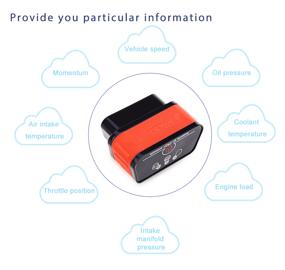 Konnwei Kw903 Bluetooth Car Diagnostic Scan Obdii Tool 941 Free Obd2 Wiring Diagram Automobile Professional Solution For Android System Claret