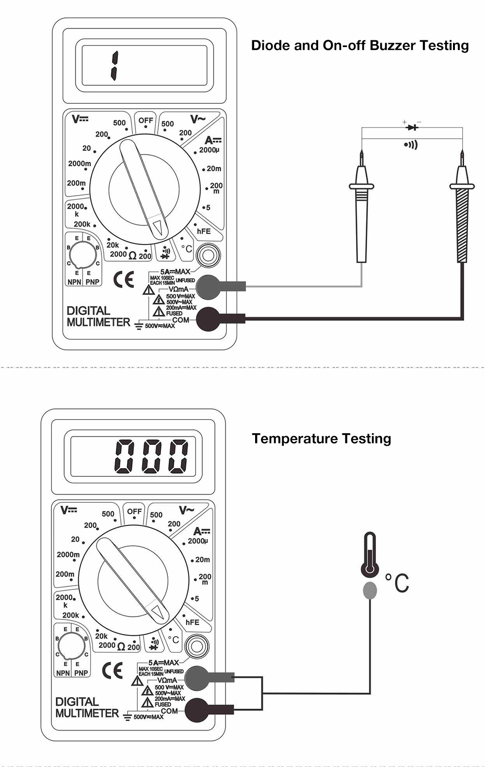 Shows The Schematic Diagram For The Expanded Scale Dc Voltmeter