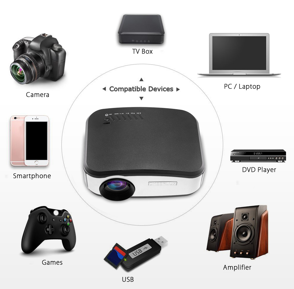 Cheerlux LED Portable Projector 1200LM Multimedia Home Theater