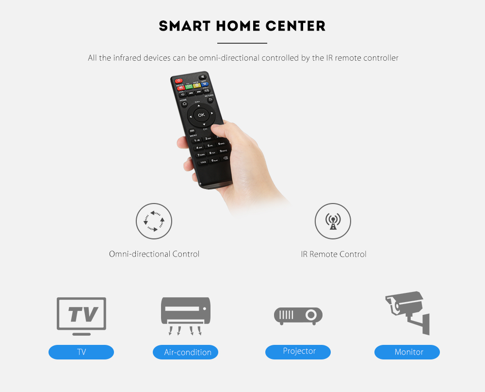 LINGAN C88 TV Box with IR Remote Controller Support 2 4 / 5 8GHz WiFi