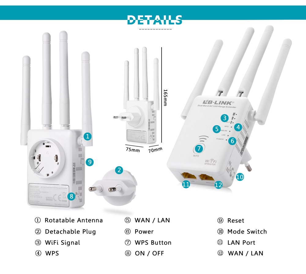 ac1200 wifi range extender manual