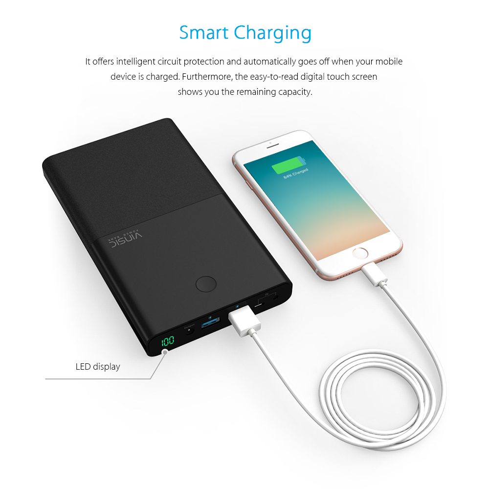 Vinsic Vspb402b 28000mah Power Bank Dual Ways Charger 4251 Free How To Build A Friendly Schematic For Mobile Phones With Qc 30 24a Usb Outputs Quick