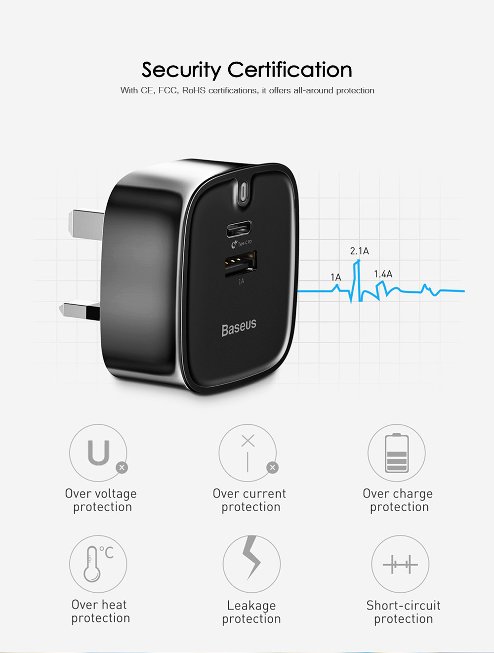 Baseus Funzi Type-C PD 3.0 + USB Fast Charger Portable Indicator Light PC ABS 5V / 1A 30W