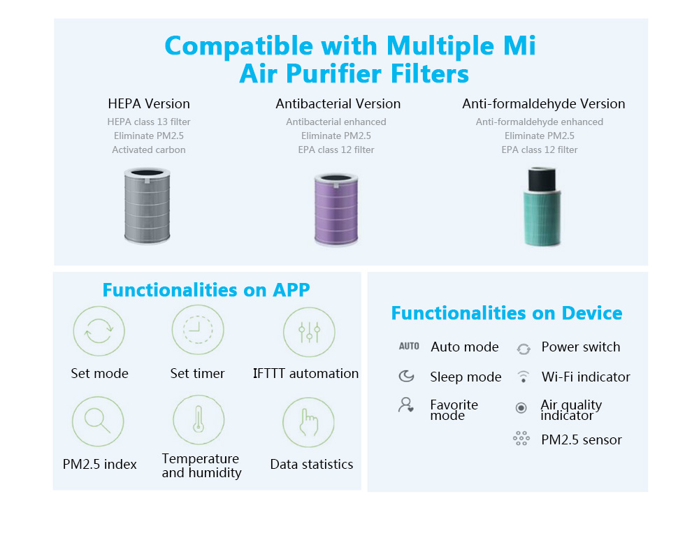 Xiaomi Air Purifier 2H 3 Stages True HEPA Filter- White