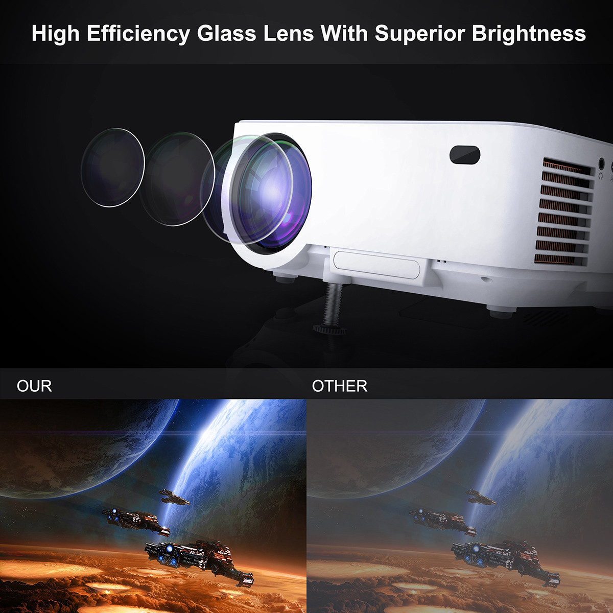 Exquizon T5 Upgraded Mini Portable Multimedia 1500 Lumens LCD Projector T5 Home Theater Entertainment Video Projector With HDMI USB SD AV VGA Interface for 1080P Laptop HD DVD Player Smartphone USB Ca- Black White EU Plug