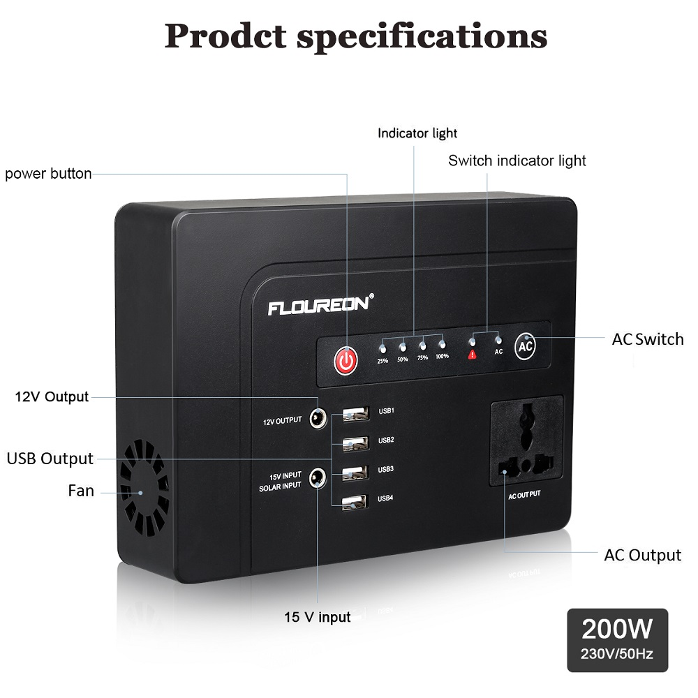 FLOUREON Portable AC230V Power Bank 146Wh Single Socket- Black PSE