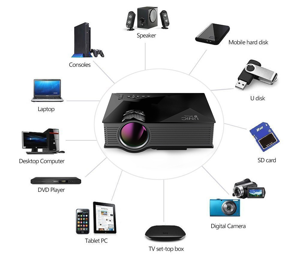 HD Mini Projector SMALLEST HIGH QUALITY (Can Connect to  iPhone/Android)-Best Seller
