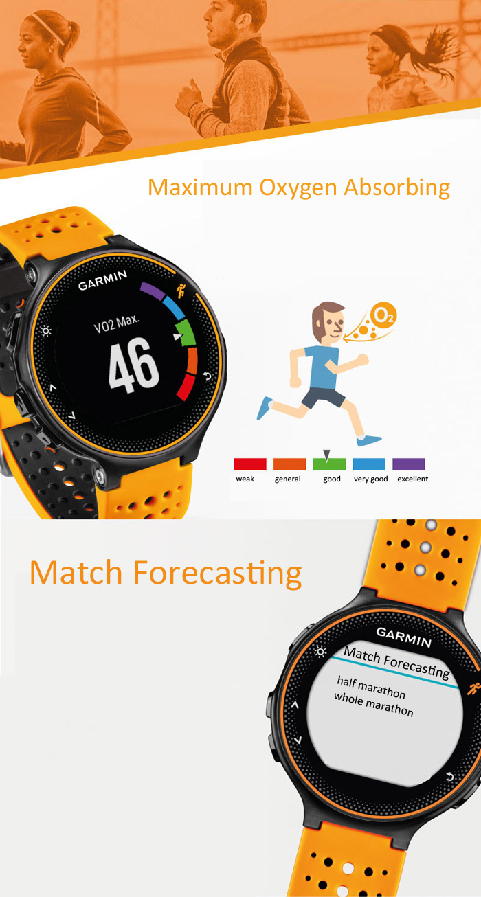 Garmin Forerunner 235 Smartwatch iOS Android Compatible