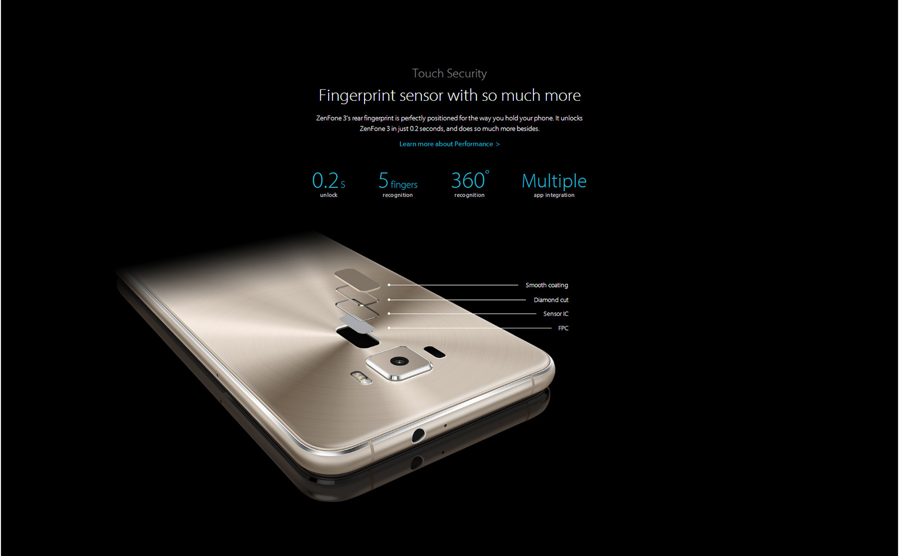 Asus ZenFone 3 (ZE552KL) Android 6.0 5.5 inch Corning Gorilla Glass 3 Screen 4G Phablet Qualcomm Snapdragon 625 Octa Core 2.0GHz 4GB RAM 64GB Fingerprint Scanner GPS