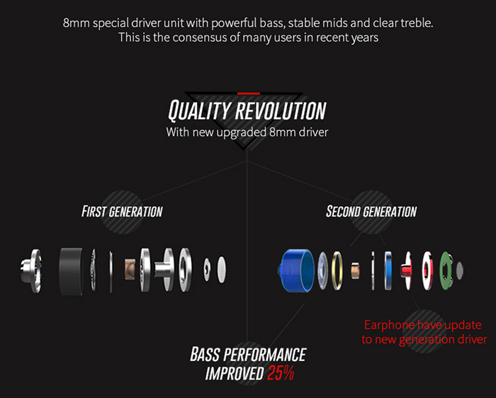 KZ-EDR1 3.5mm In-Ear Music Mega Bass Earphone Wire Headphone Headset