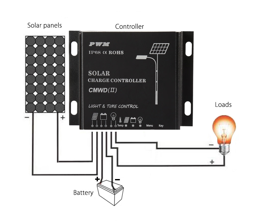 Ueiua Cmwd 10a Ip68 12 24v Solar Charge Controller 2177 Waterproof Led Street Light Pwm Circuit With Digital Display