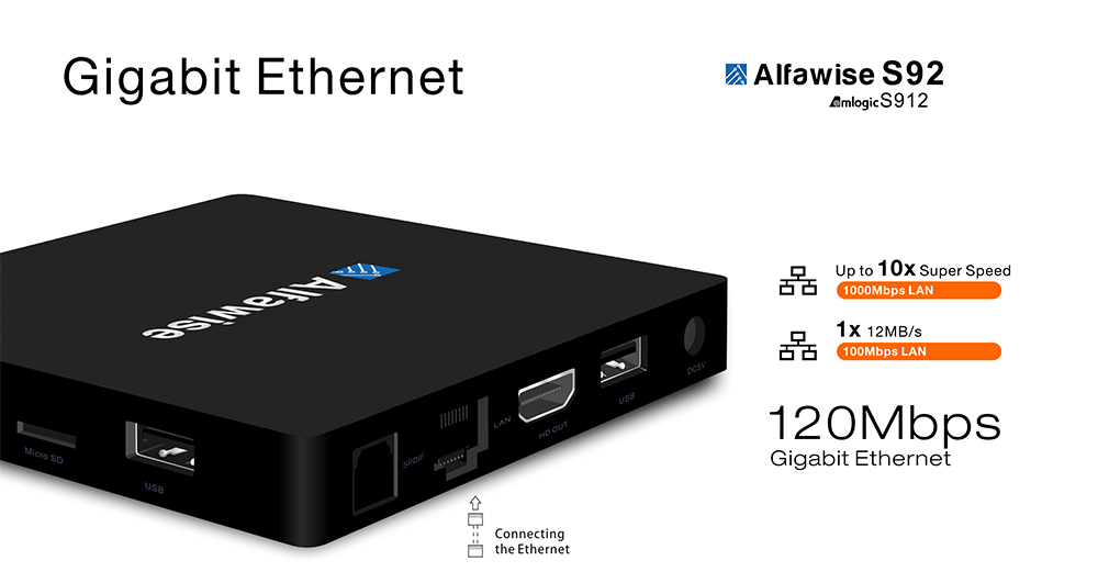 Alfawise S92 TV Box Octa Core Amlogic S912 Android 6.0 2.4G + 5.8G Dual WiFi Bluetooth 4.0 1000Mbps LAN VP9-10 H.265 Decoding Multi-media Player