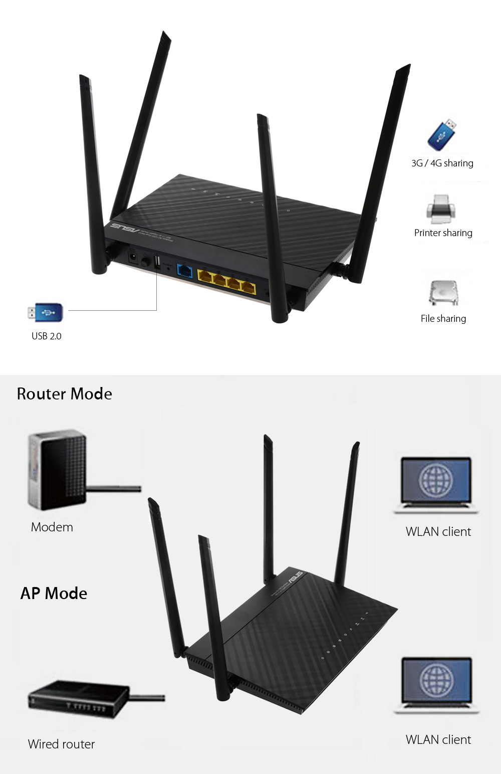 Original Asus Rt Ac1200gu 1200mbps Wireless Router 8223 Free Usb Cable Wiring Diagram Packing List 1 X Ethernet Power Adapter Chinese Manual