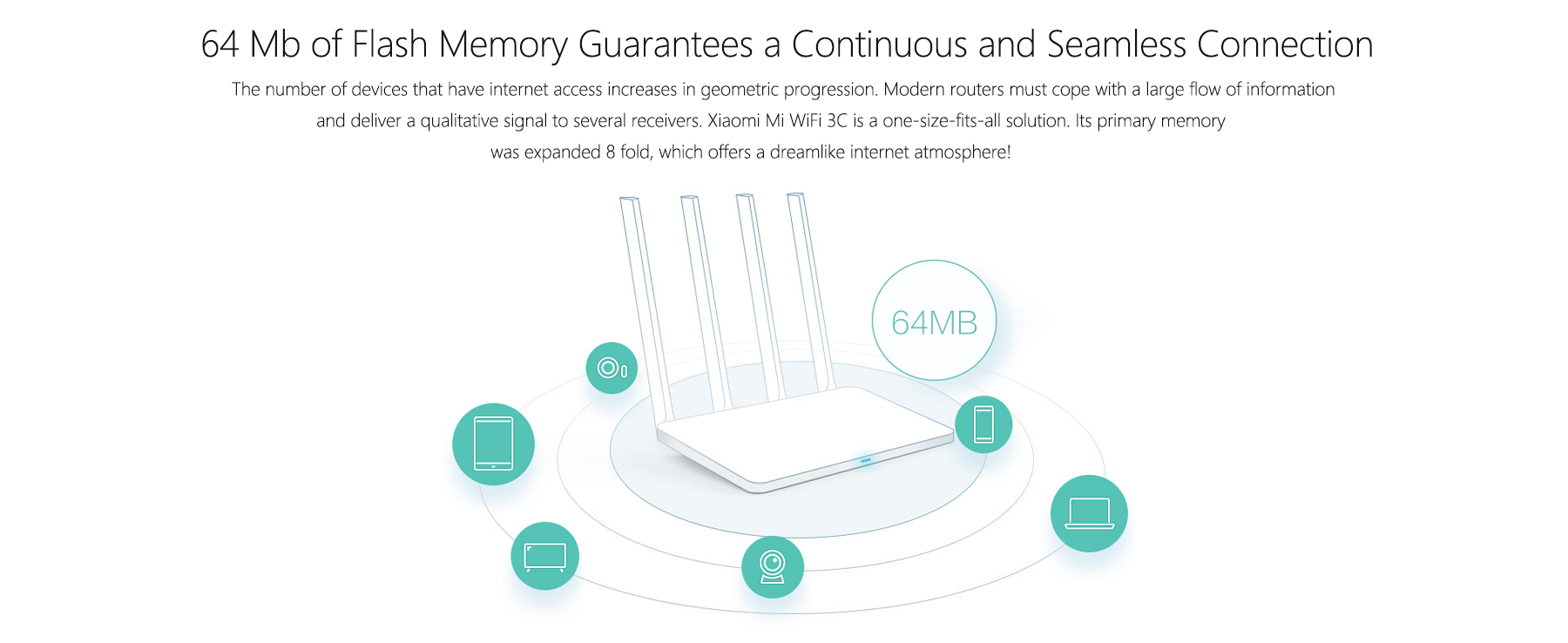 Original Xiaomi Mi 80211n 300mbps Wifi Router 3c 2406 Free Dsl Outside Box Wiring Diagram 24ghz Signal Booster With 4 Antenna Chinese Version