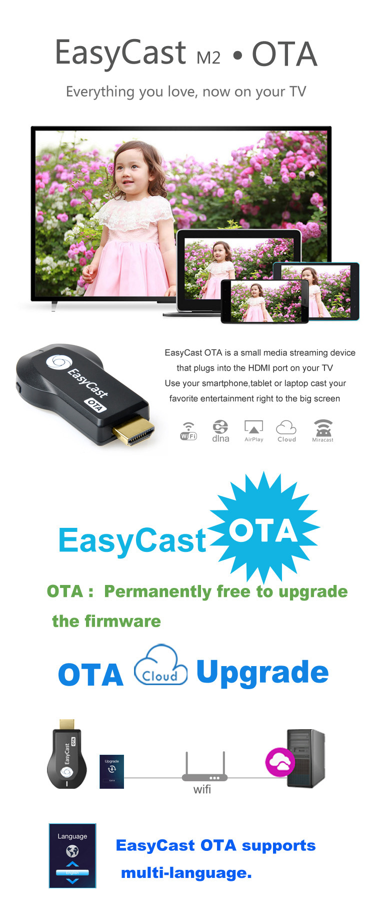 EasyCast OTA 2.4G WiFi Display Dongle HDMI Streaming Media Player for iPhone 6S / 6S Plus / 6 / 6 Plus / iPad Pro / Samsung S6 / Edge S6 / HTC ONE M9 / HUAWEI P8