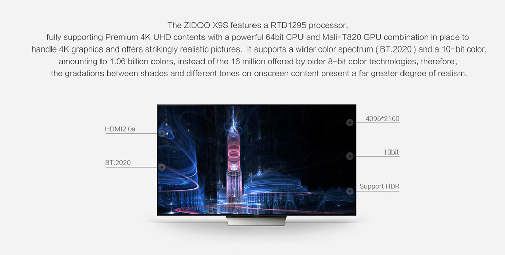 Package Contents 1 x Zidoo X9S TV