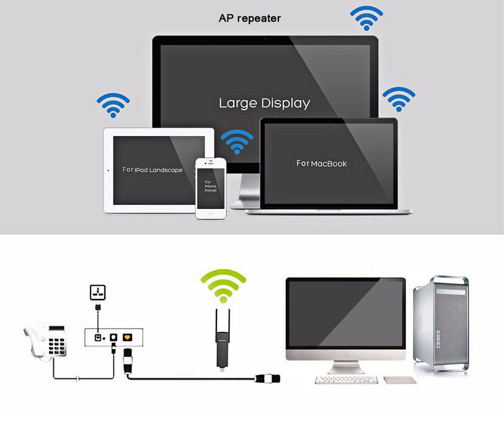 Comfast Cf Wr371ac 600mbps Usb Wireless Wifi Repeater 2013 Cable With Schematic Packing List 1 X English User Manual