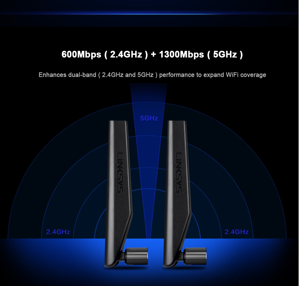 LINKSYS WRT1200AC Dual Band Open Source WiFi Wireless Router