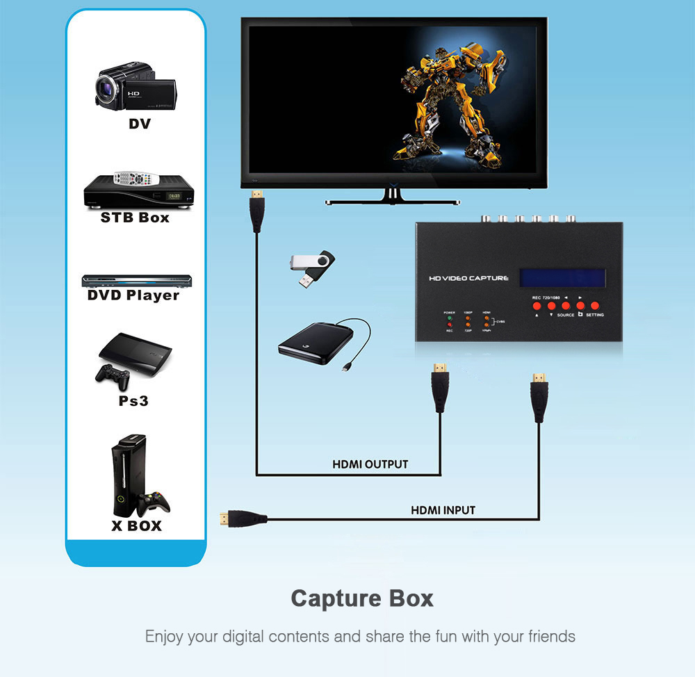 EZCAP 283S Game Video Audio Capture Box - $119.58 Free Shipping ...