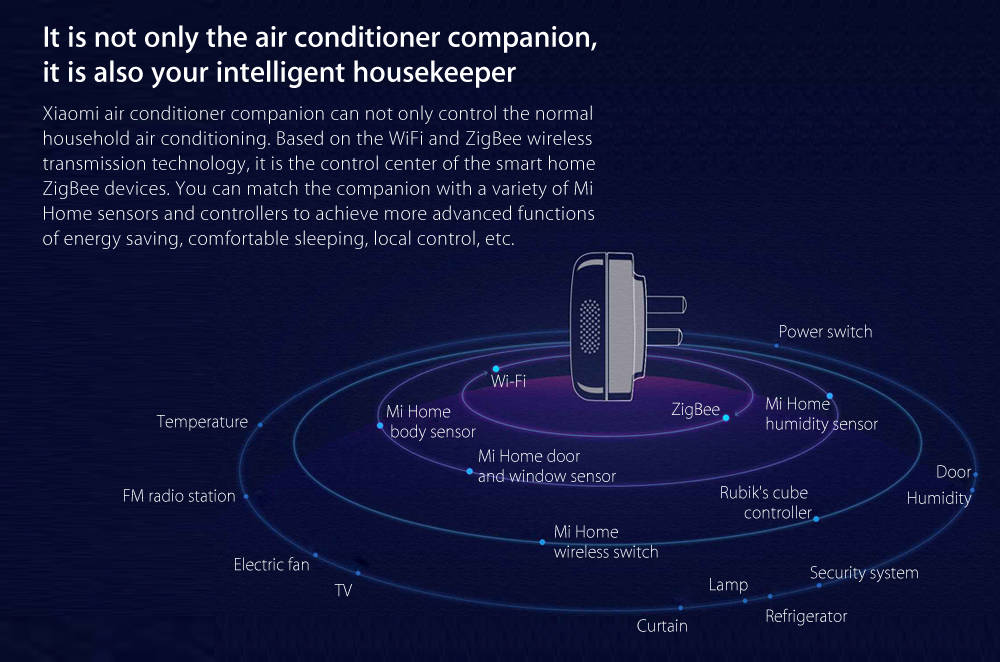Xiaomi Mi Home Air Conditioner Companion