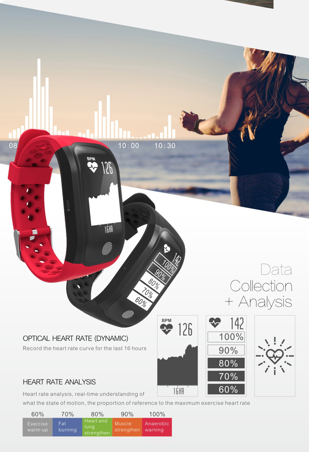 S908 Gps Sports Smartband 6158 Free Shipping Lightweight Cut Off Circuit Remotely Car Tracker Memory Data Heart Rate Sleep Monitor Sedentary Reminder Pedometer Ip68 Waterproof Black