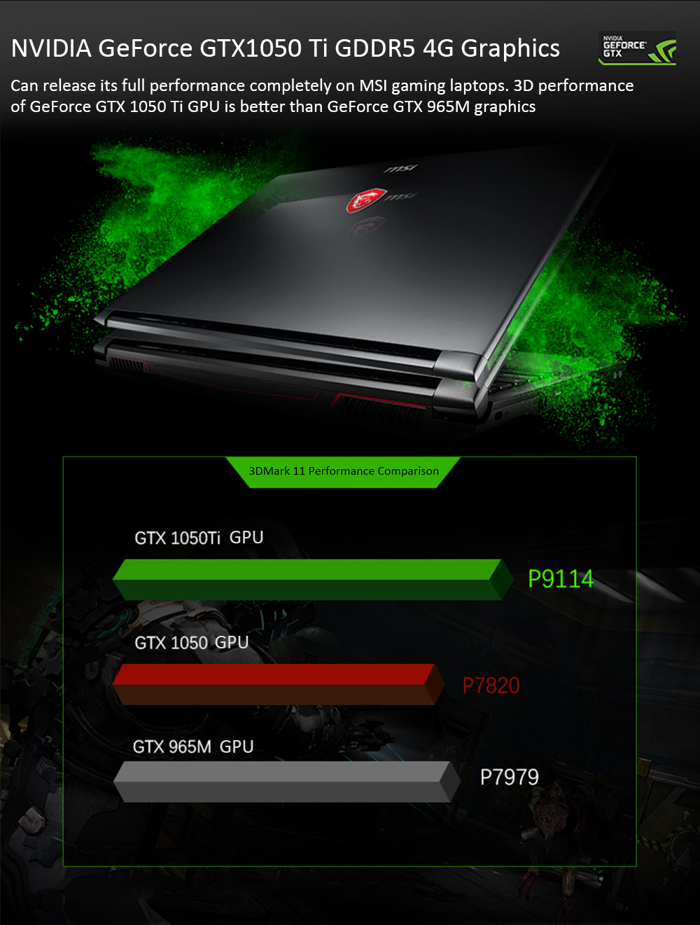 MSI GL62M 7REX - 1252CN Gaming Laptop 15.6 inch Windows 10 Home Chinese Version Intel Core i7-7700HQ Quad Core 2.8GHz 8GB RAM 1TB HDD HDMI Type-C