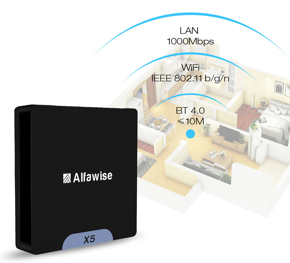 Alfawise X5 mini PC con procesador Intel Atom Z8350-X5 soporte técnico de Windows 10 / Android 5.1