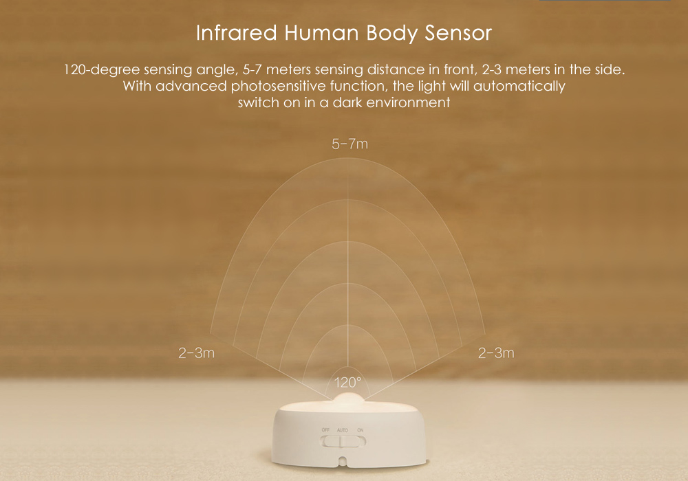 Xiaomi yeelight USB Powered Photosensitive and Infrared Human Sensor Small Night Light