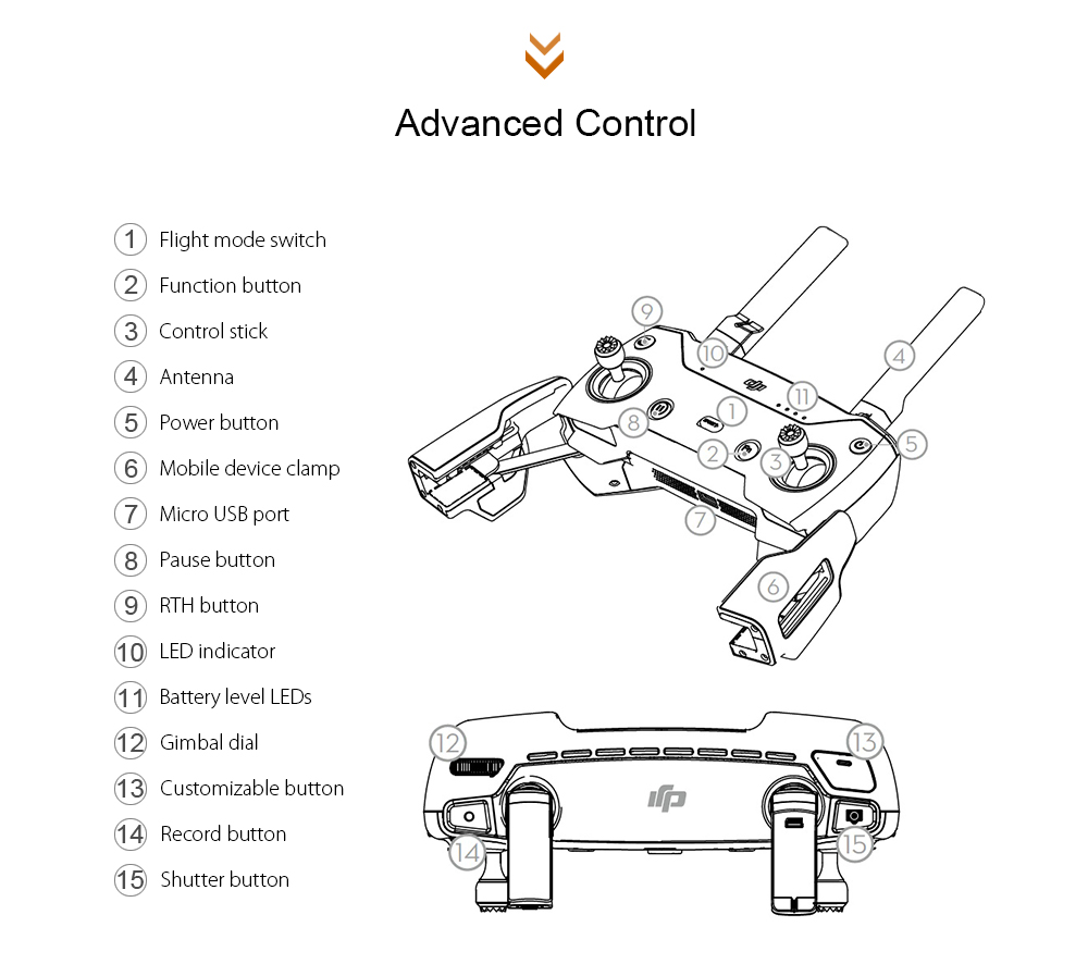 Original Dji Gl100a Transmitter 10999 Free Shipping Diagram In Addition Waterproof Remote Control Also Wireless 2km Video Transmission Range 25h Operation Time For Spark Mini