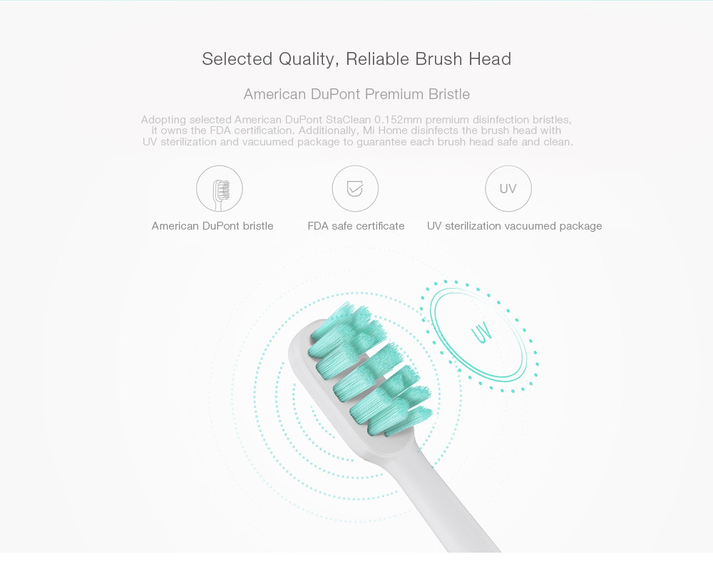 3pcs Xiaomi Mi Home Sonic Electric Toothbrush General Brush Head Oral Care Tool- White
