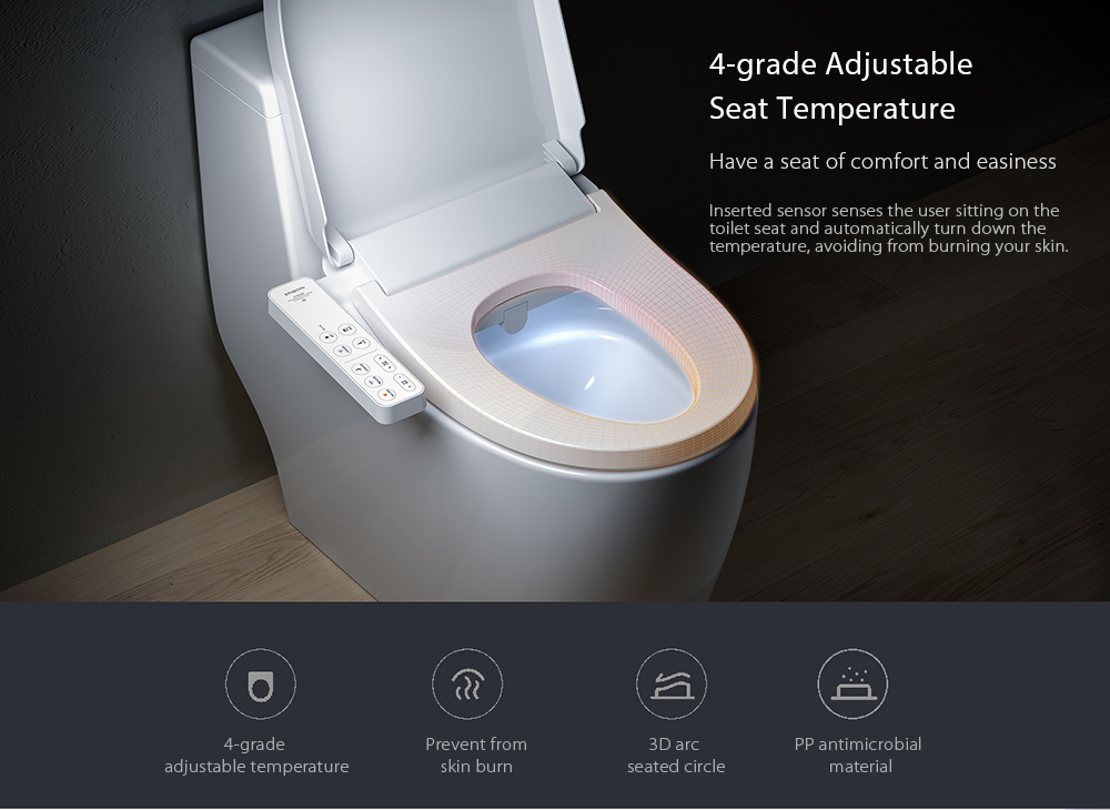 most comfortable toilet seat. Smartmi Smart Toilet Seat Water Heated Filter Electronic Bidet Spray THREE PIN CHINESE PLUG 370 42 Online