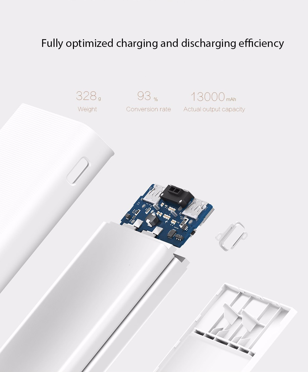 Original Xiaomi Mobile Power Bank 2C 20000mAh Dual USB Bi-directional Quick Charge