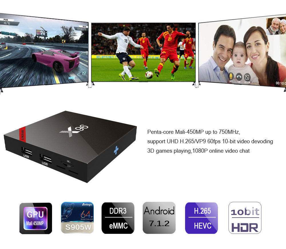 X96 Amlogic S905W Android 7.1.2 TV Box Quad-core Cortex-A53 4K VP9 H.265