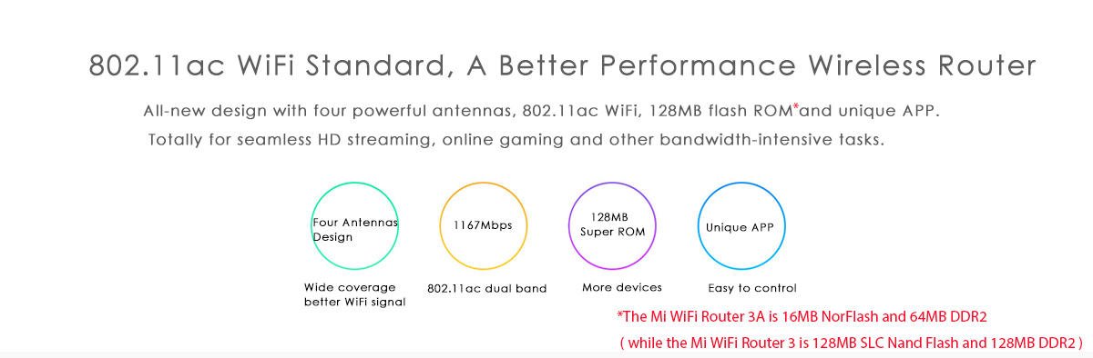 Original Xiaomi Mi WiFi Router 3A 1167Mbps 2.4GHz 5GHz Dual Band with 4 Antennas